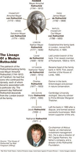rothschild_history.jpg